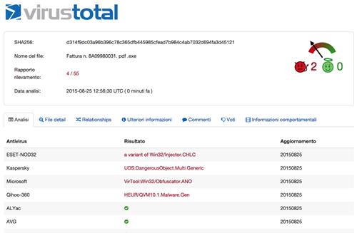 Virus Mail Telecom Italia